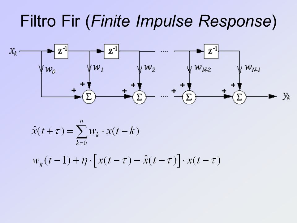 Filtro Fir (Finite Impulse Response)