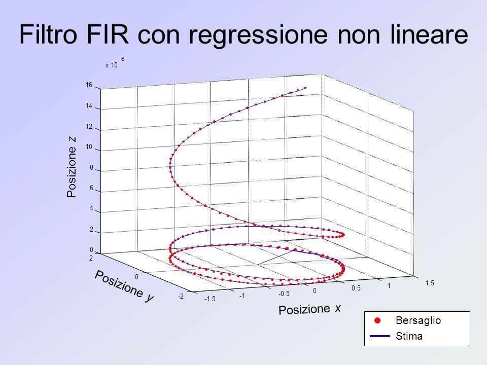 Filtro FIR con regressione non lineare