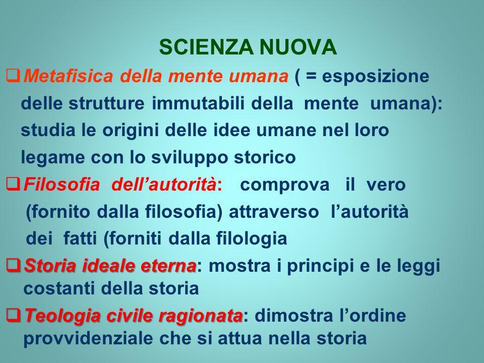 SCIENZA NUOVA Metafisica della mente umana ( = esposizione