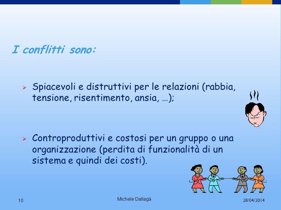I conflitti sono: Spiacevoli e distruttivi per le relazioni (rabbia, tensione, risentimento, ansia, …);