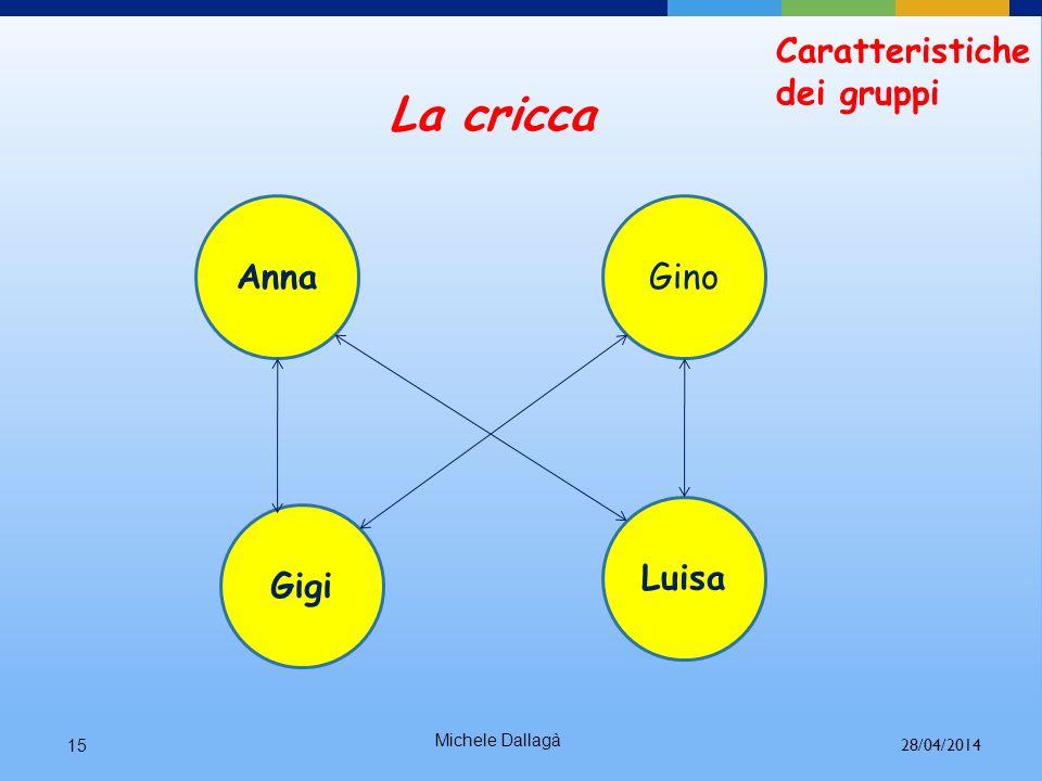 La cricca Caratteristiche dei gruppi Anna Gino Luisa Gigi