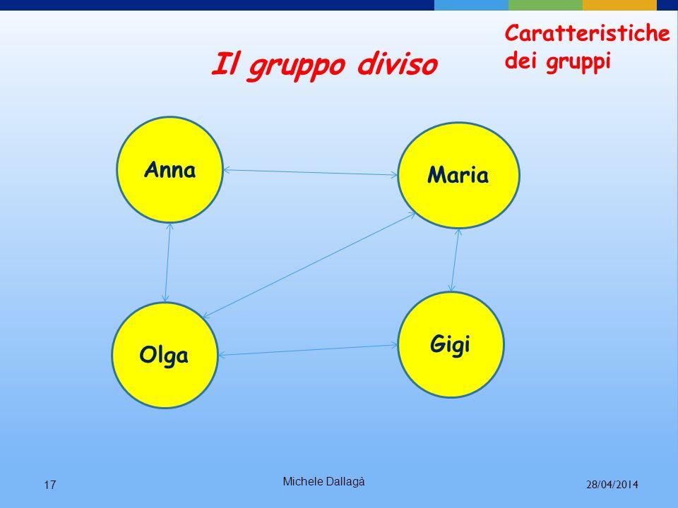 Il gruppo diviso Caratteristiche dei gruppi Anna Maria Gigi Olga