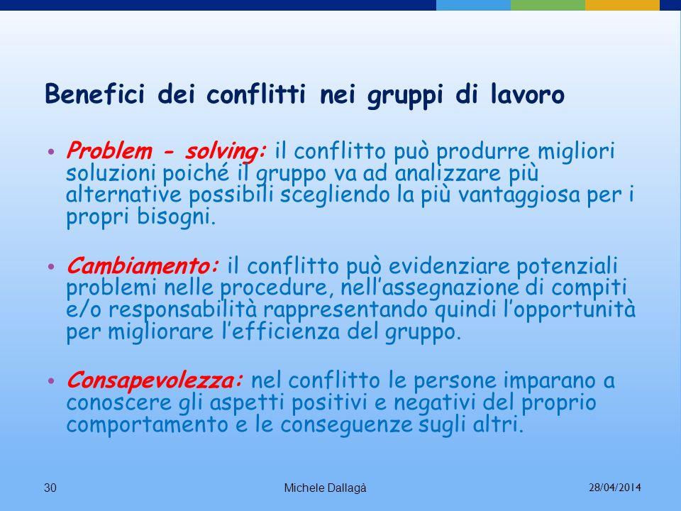 Benefici dei conflitti nei gruppi di lavoro