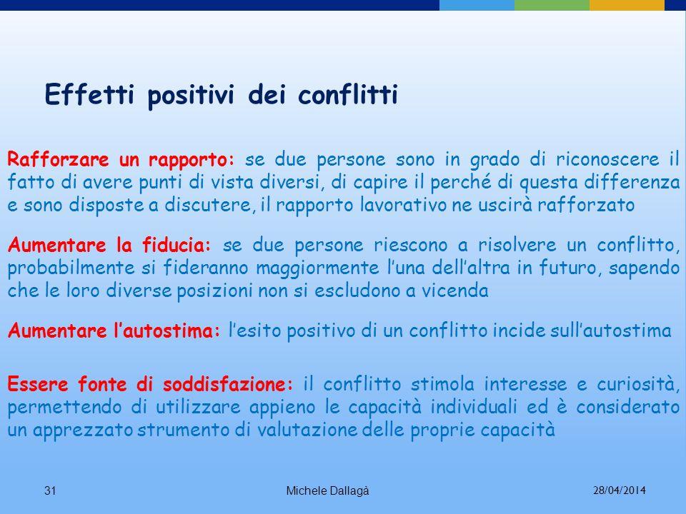 Effetti positivi dei conflitti