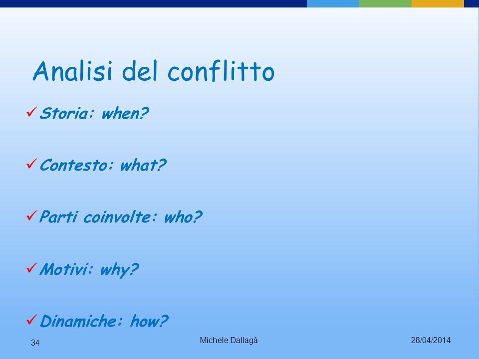 Analisi del conflitto Storia: when Contesto: what