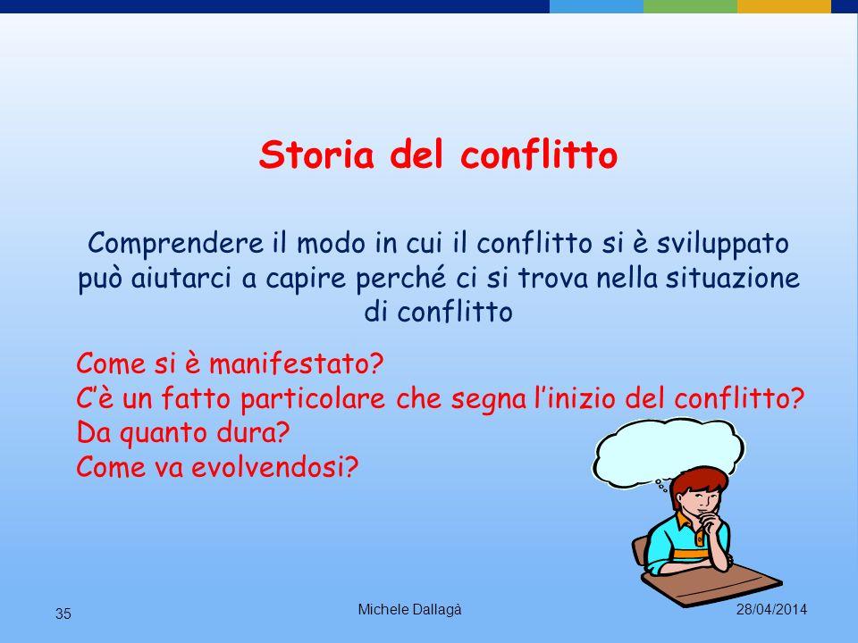 Storia del conflitto Comprendere il modo in cui il conflitto si è sviluppato può aiutarci a capire perché ci si trova nella situazione di conflitto.
