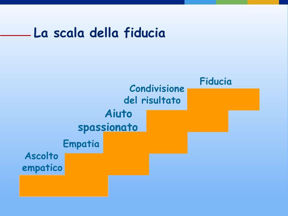 La scala della fiducia Aiuto spassionato Fiducia Condivisione