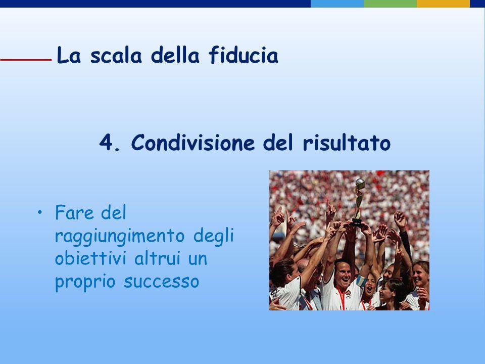 4. Condivisione del risultato