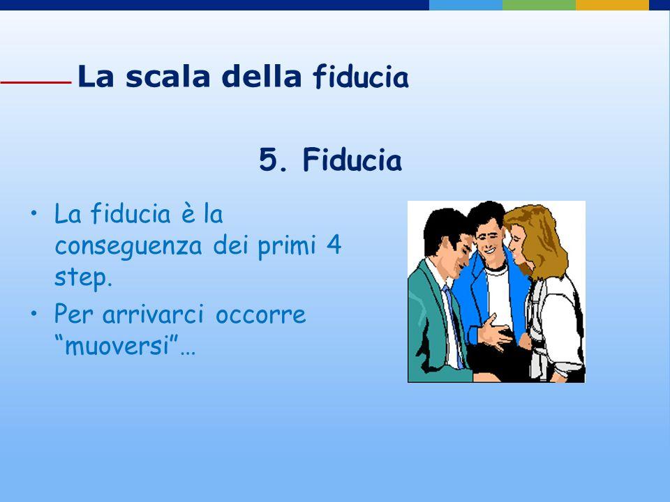5. Fiducia La scala della fiducia