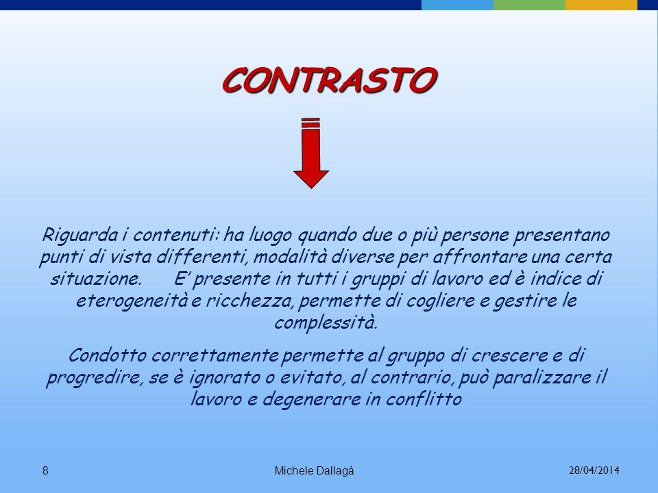 CONTRASTO