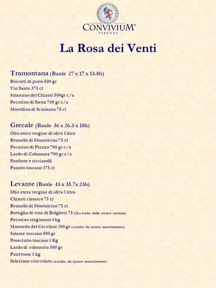 La Rosa dei Venti Tramontana (Baule 27 x 17 x 13.8h)