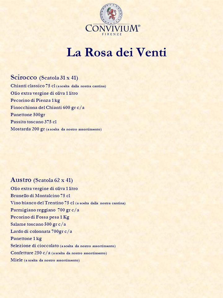 La Rosa dei Venti Scirocco (Scatola 31 x 41) Austro (Scatola 62 x 41)