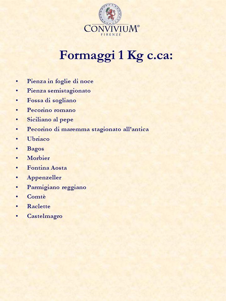 Formaggi 1 Kg c.ca: Pienza in foglie di noce Pienza semistagionato