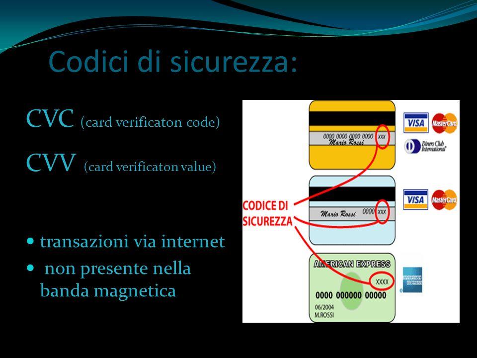 Codici di sicurezza: CVC (card verificaton code)