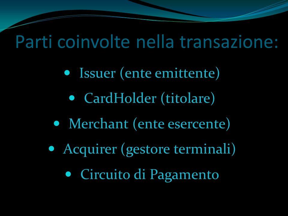 Parti coinvolte nella transazione: