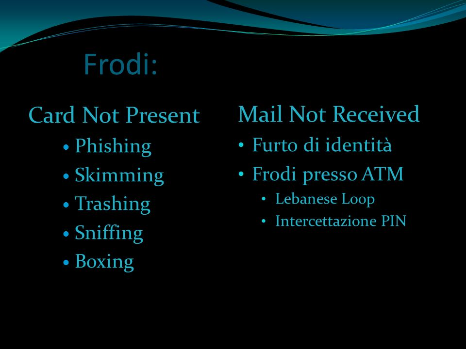 Frodi: Card Not Present Mail Not Received Phishing Furto di identità