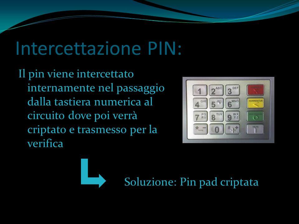 Intercettazione PIN: