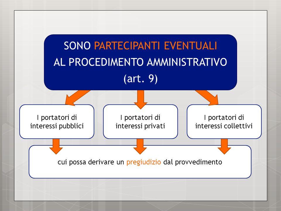 SONO PARTECIPANTI EVENTUALI AL PROCEDIMENTO AMMINISTRATIVO (art. 9)