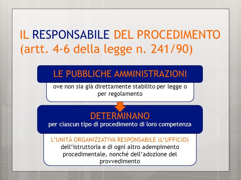 IL RESPONSABILE DEL PROCEDIMENTO (artt. 4-6 della legge n. 241/90)