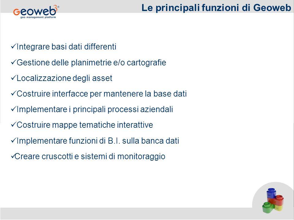 Le principali funzioni di Geoweb