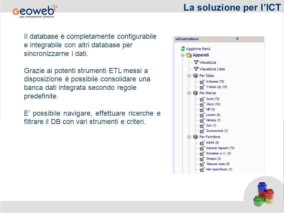 La soluzione per l'ICT Il database è completamente configurabile e integrabile con altri database per sincronizzarne i dati.