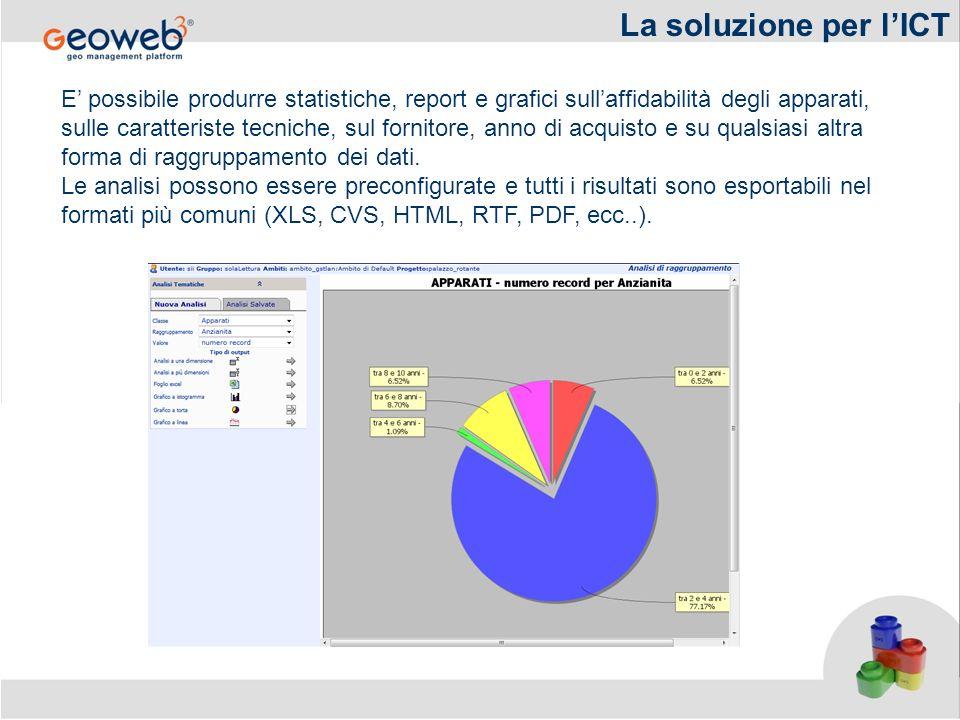 La soluzione per l'ICT