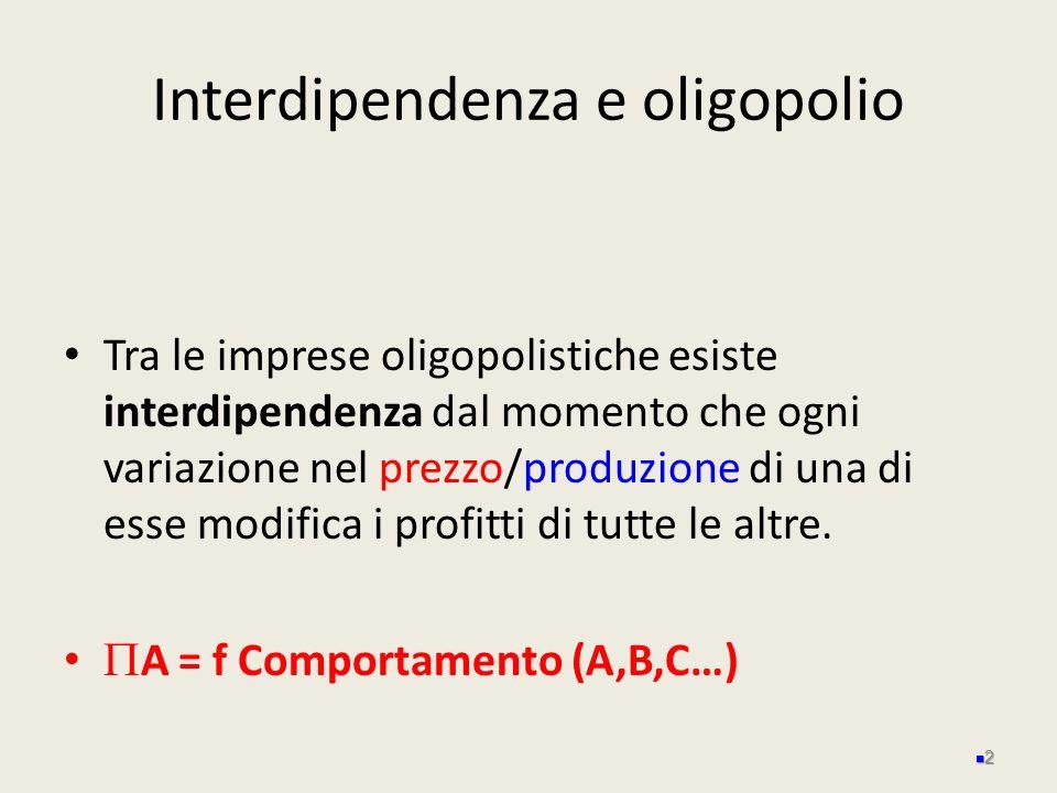 Interdipendenza e oligopolio