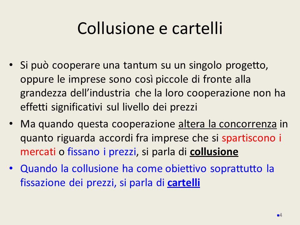 Collusione e cartelli