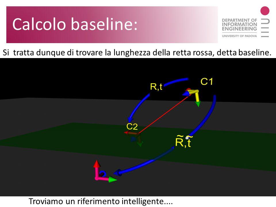 Calcolo baseline: Si tratta dunque di trovare la lunghezza della retta rossa, detta baseline.