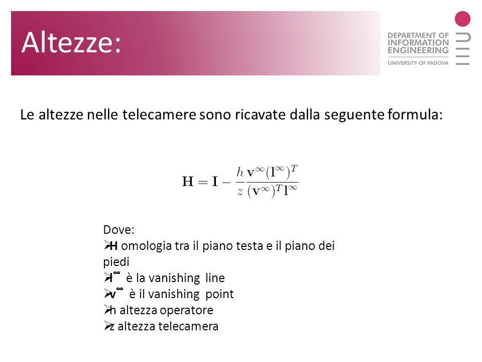 Altezze: Le altezze nelle telecamere sono ricavate dalla seguente formula: Dove: H omologia tra il piano testa e il piano dei piedi.