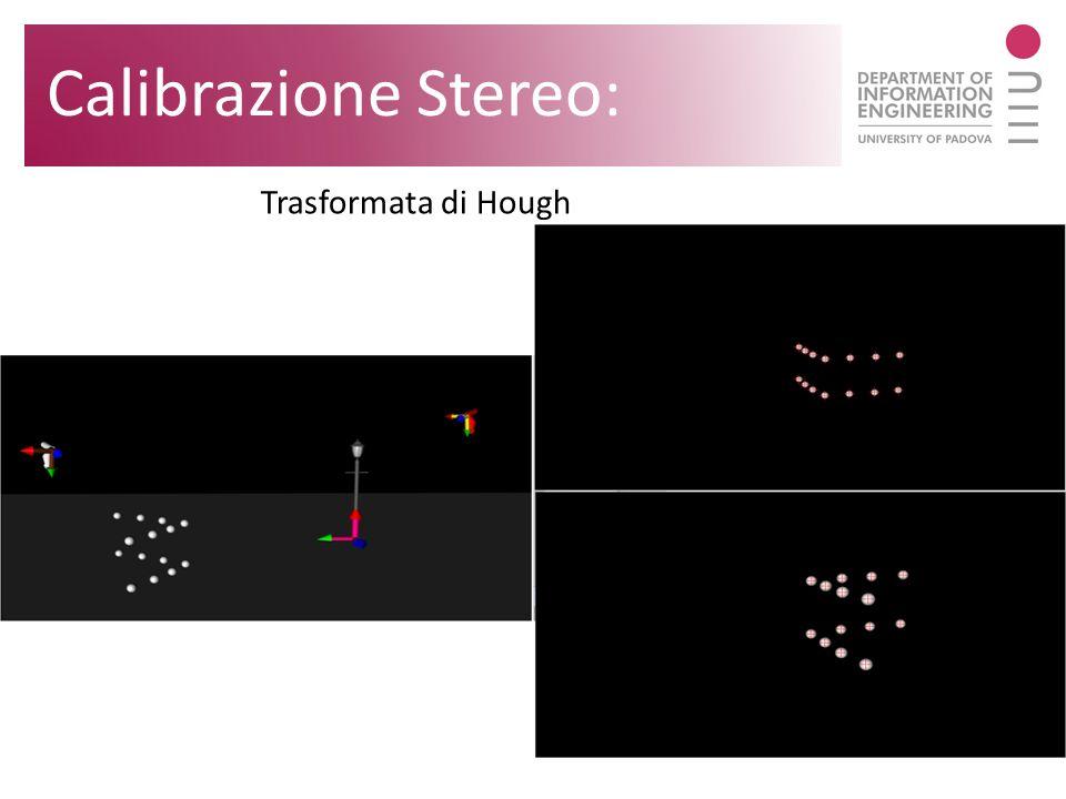 Calibrazione Stereo: Trasformata di Hough