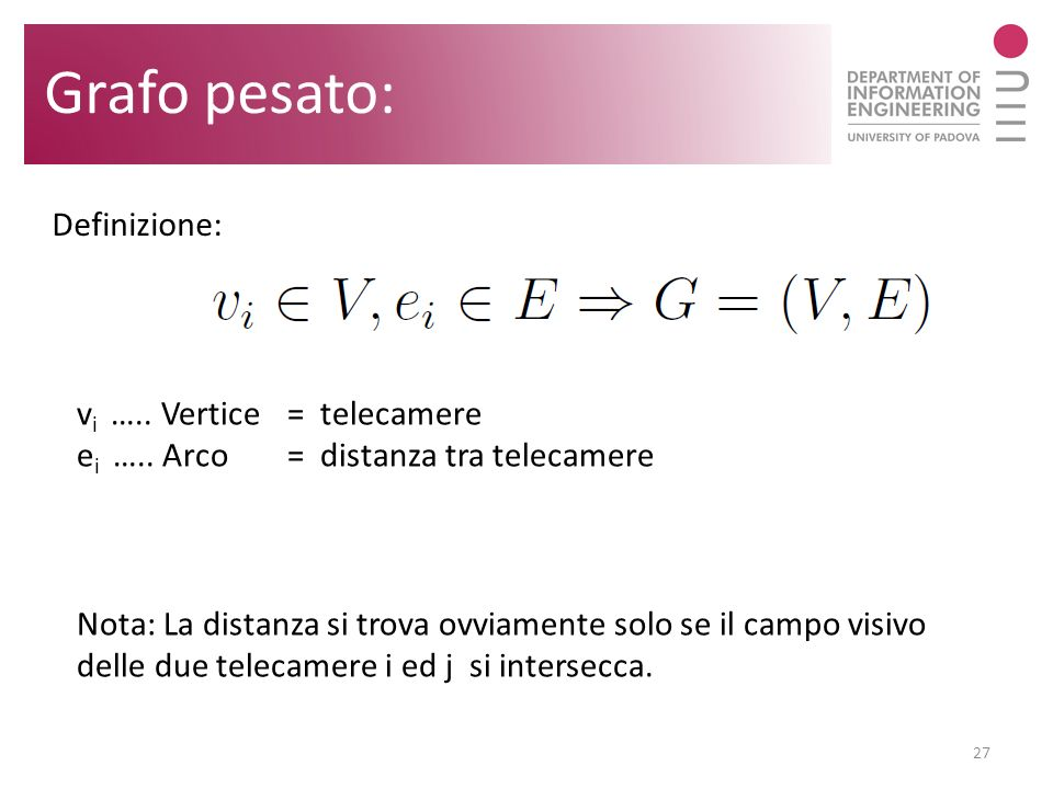 Grafo pesato: Definizione: vi ….. Vertice = telecamere
