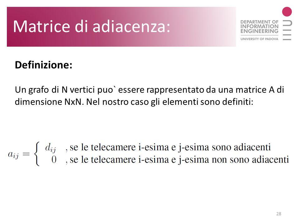 Matrice di adiacenza: Definizione: