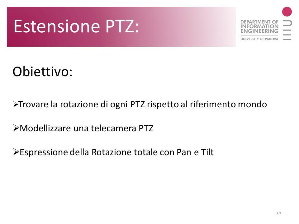 Estensione PTZ: Obiettivo: Modellizzare una telecamera PTZ
