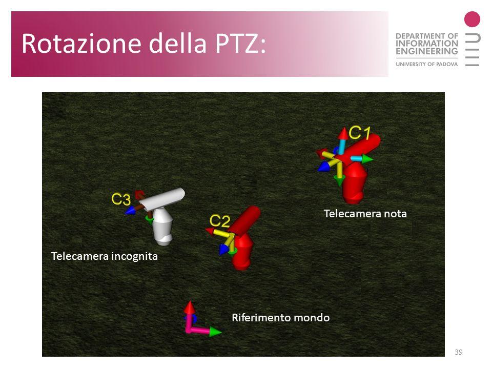 Rotazione della PTZ: Telecamera nota Telecamera incognita
