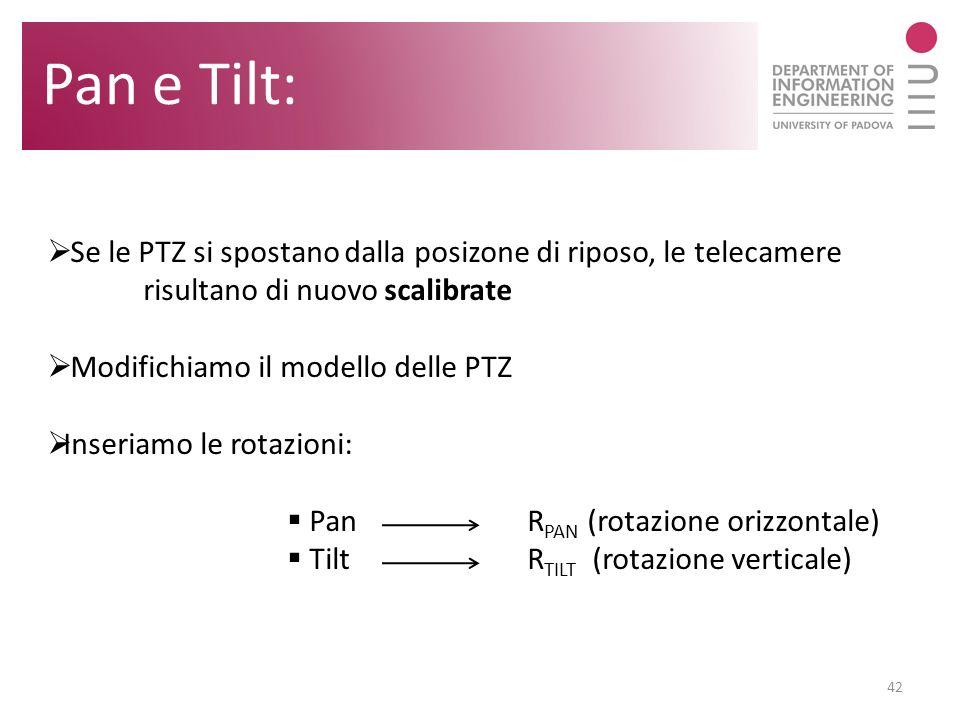 Pan e Tilt: Se le PTZ si spostano dalla posizone di riposo, le telecamere risultano di nuovo scalibrate.