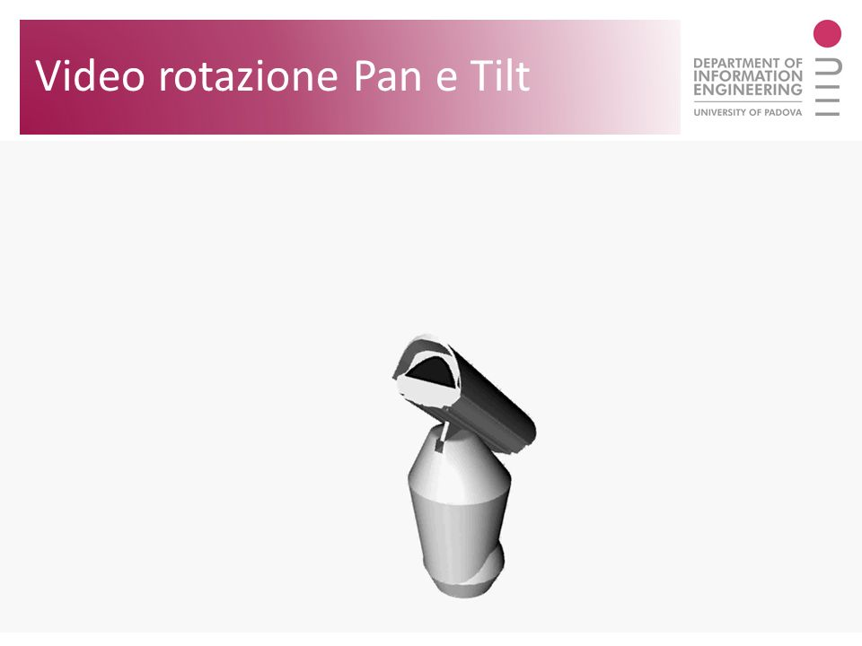 Video rotazione Pan e Tilt