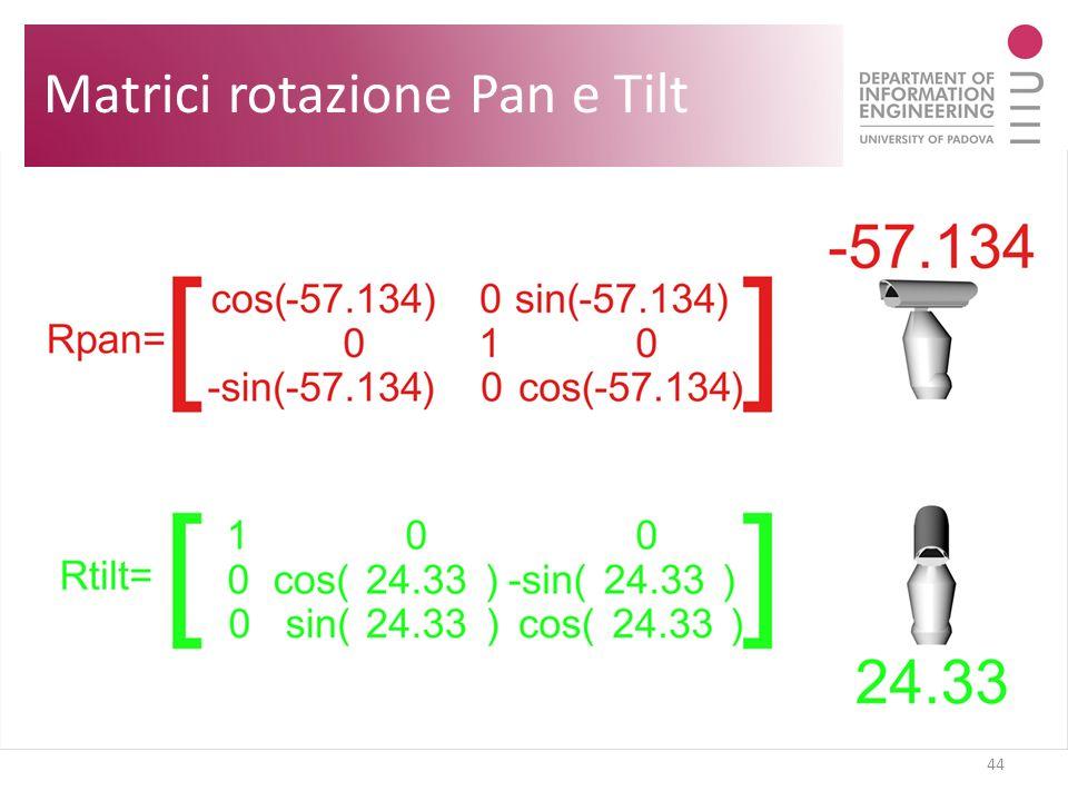 Matrici rotazione Pan e Tilt