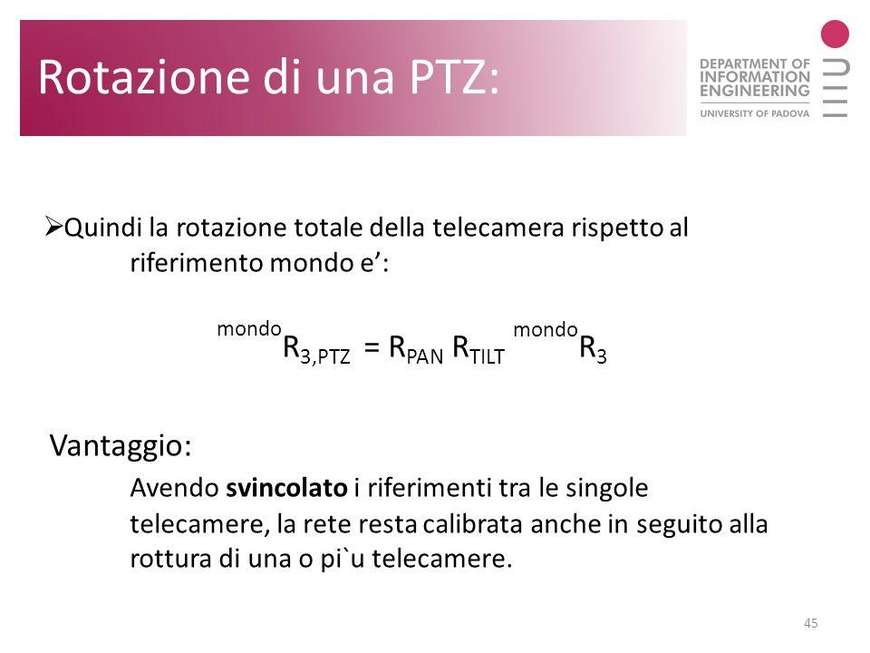 Rotazione di una PTZ: Quindi la rotazione totale della telecamera rispetto al riferimento mondo e':