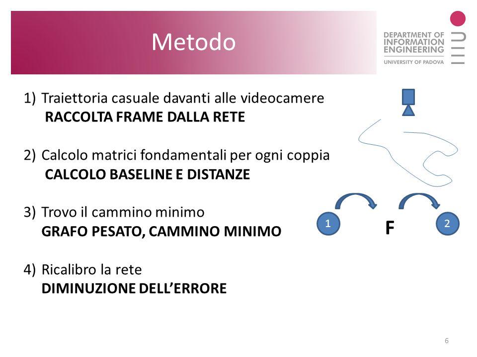 Metodo F Traiettoria casuale davanti alle videocamere