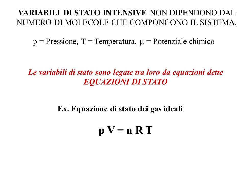 VARIABILI DI STATO INTENSIVE NON DIPENDONO DAL NUMERO DI MOLECOLE CHE COMPONGONO IL SISTEMA.