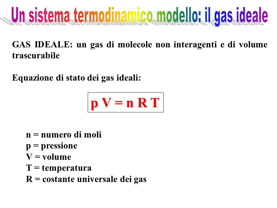 Un sistema termodinamico modello: il gas ideale