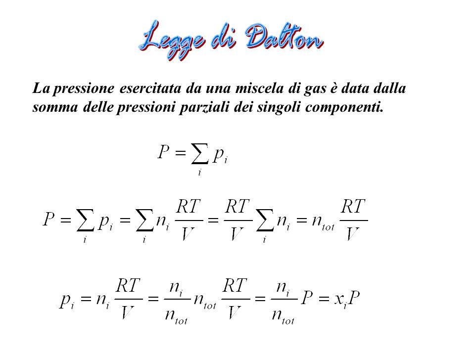 Legge di DaltonLa pressione esercitata da una miscela di gas è data dalla somma delle pressioni parziali dei singoli componenti.
