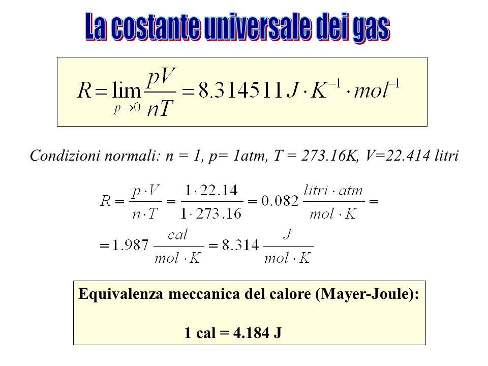 La costante universale dei gas