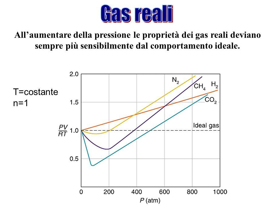 Gas reali All'aumentare della pressione le proprietà dei gas reali deviano sempre più sensibilmente dal comportamento ideale.