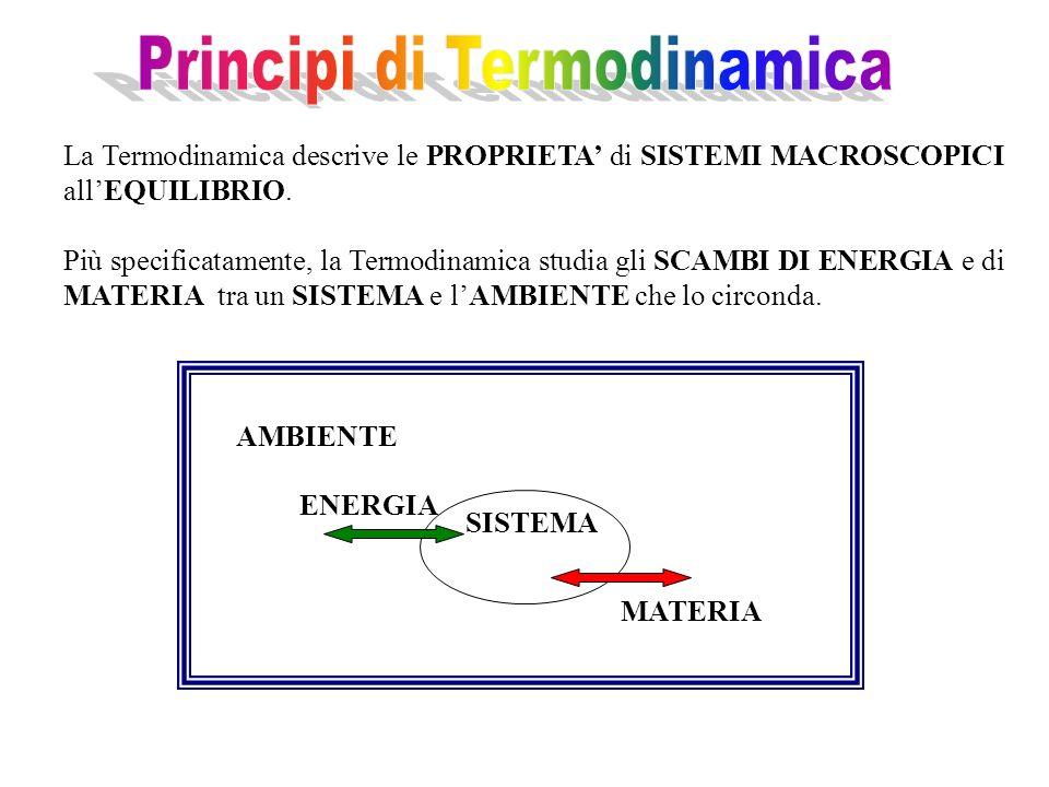 Principi di Termodinamica
