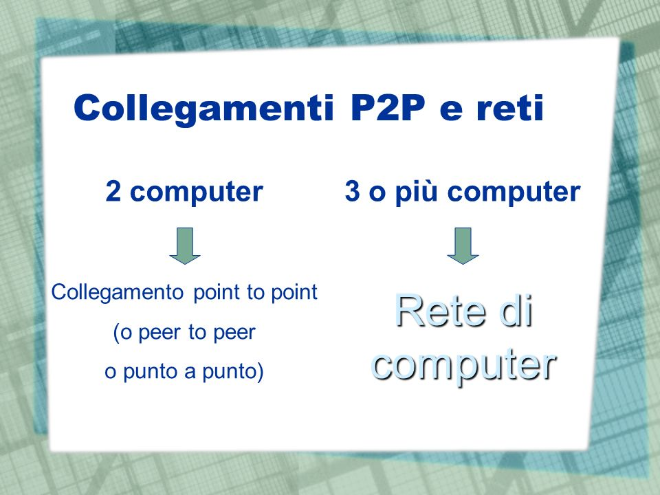 Collegamento point to point