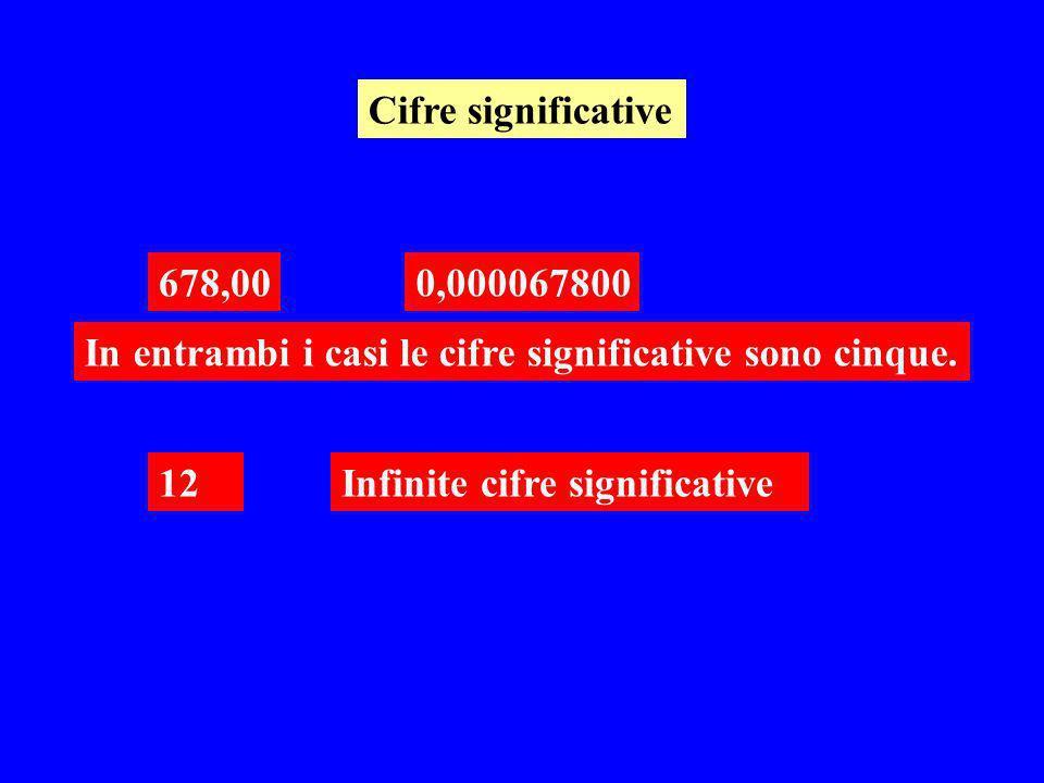 Cifre significative 678,00. 0,000067800. In entrambi i casi le cifre significative sono cinque. 12.
