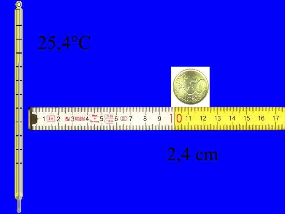 25,4°C 2,4 cm