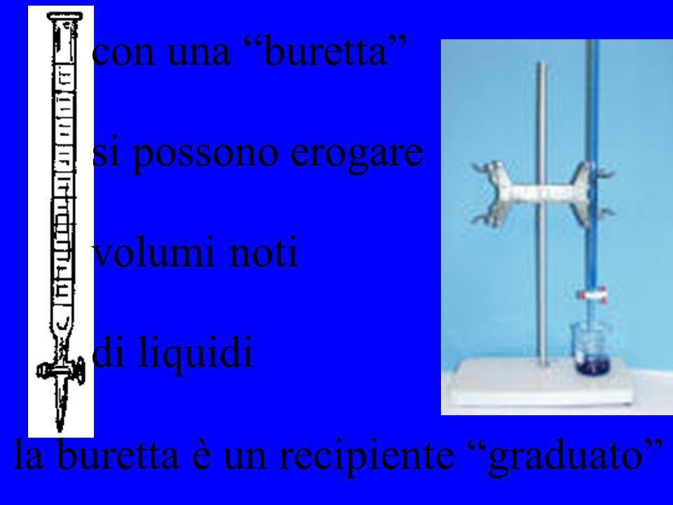 con una buretta si possono erogare volumi noti di liquidi la buretta è un recipiente graduato